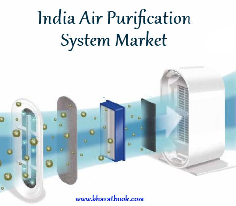 India Air Purification System Market