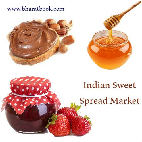 Indian Sweet Spread Market